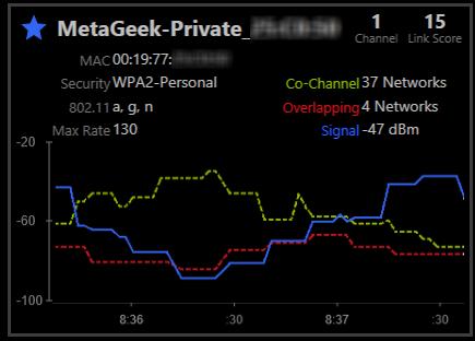 WiFi Dead Spots and Slow Zones   MetaGeek