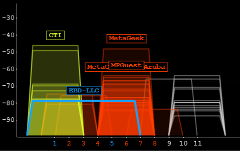 Inssider essential wifi troubleshooting and optimization from metageek - Inssider office free download ...